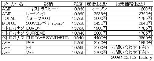 Oil20090122r
